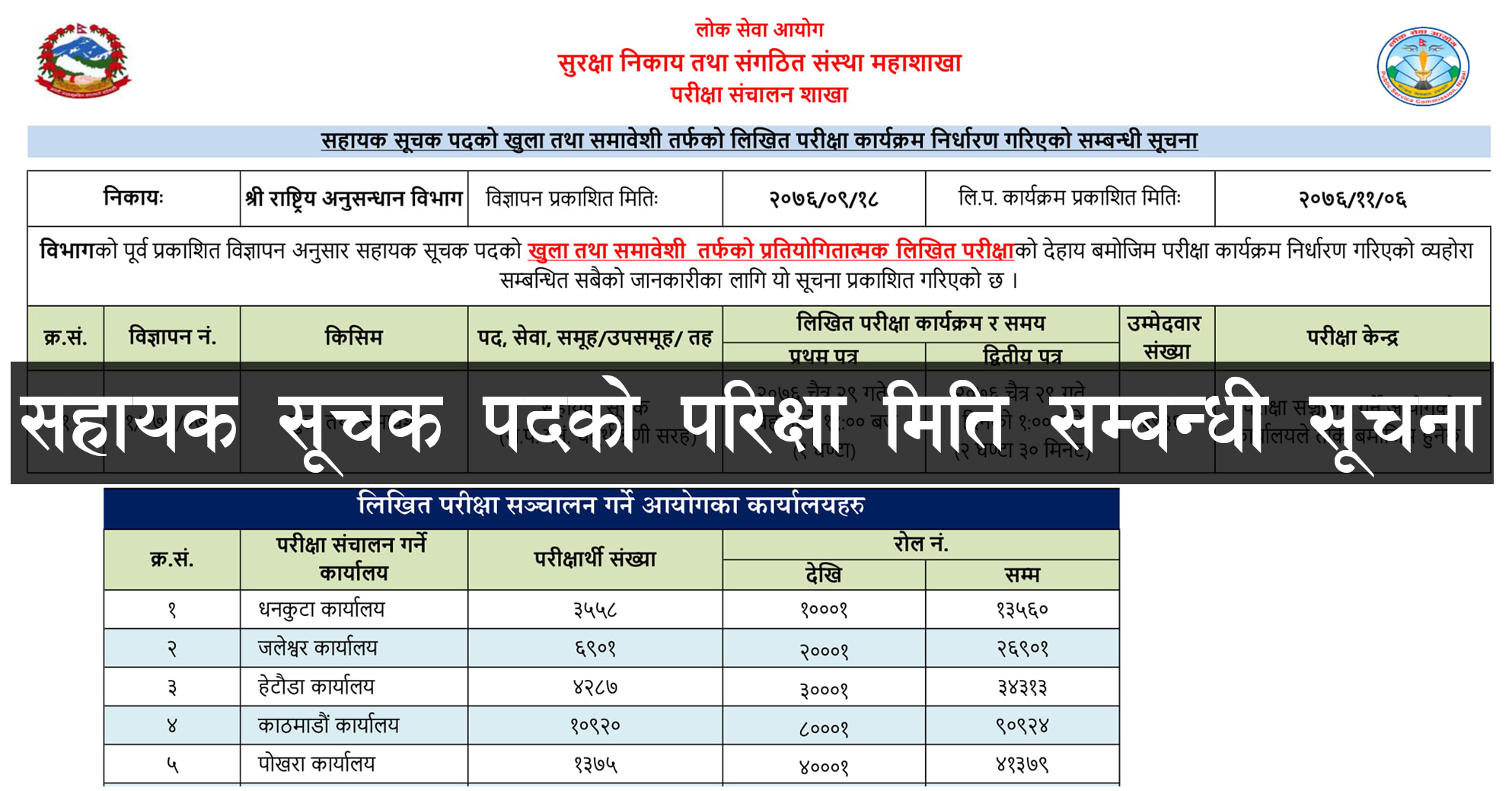 Rastriya Anusandhan Bibhag published sahayak suchak exam date. Sahayak Suchak Exam center published Lok Sewa Aayog NID Sahayak Suchak Exam Center.